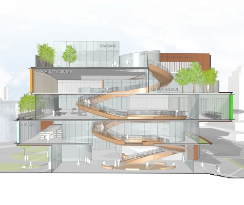 Section view of the proposed civic centre from the Oakridge redevelopment, with a spiralling staircase connecting the various programmatic levels..